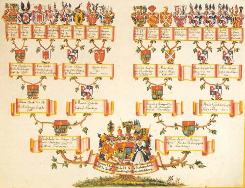 Kwartierstaat van graaf Sigmund Christoph von Waldburg zu Zeil und Trauchburg