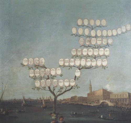 Stamboom van de familie Giovanelli (Francesco Guardi, 18e eeuw)