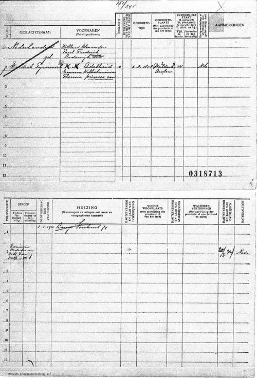Gezinskaart koning Willem III en koningin Emma (bevolkingsregister Den Haag 1913-1939)